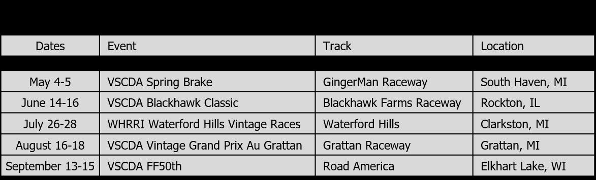 Steve Beeler 2019 Racing Schedule